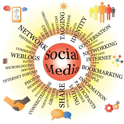 Social media marketing and management services company in Detroit, Michigan